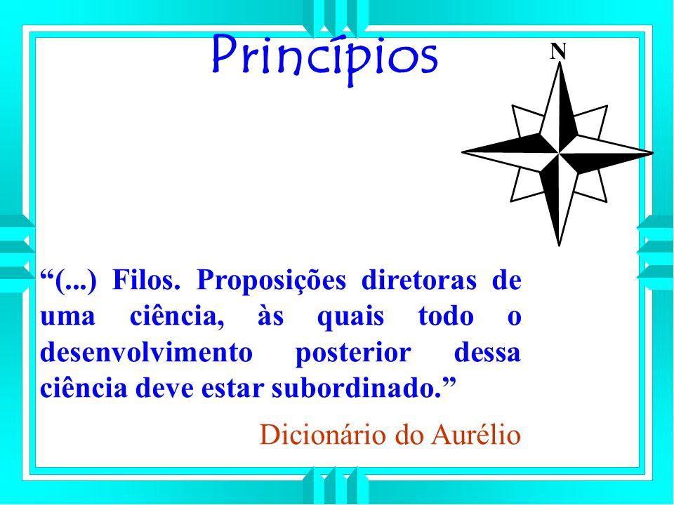 Princípios (...) Filos.