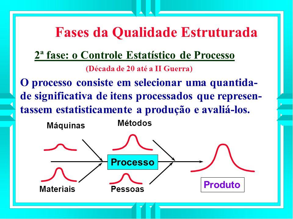 2ª fase: o Controle Estatístico de Processo O processo consiste em selecionar uma quantida- de significativa de itens processados que represen- tassem estatisticamente a produção e avaliá-los.