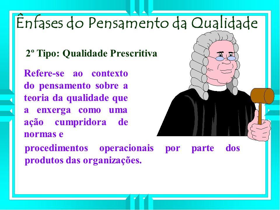 procedimentos operacionais por parte dos produtos das organizações.