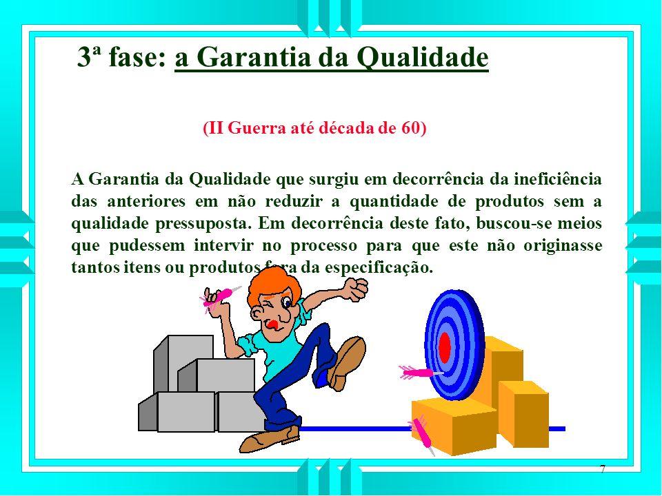 7 A Garantia da Qualidade que surgiu em decorrência da ineficiência das anteriores em não reduzir a quantidade de produtos sem a qualidade pressuposta.