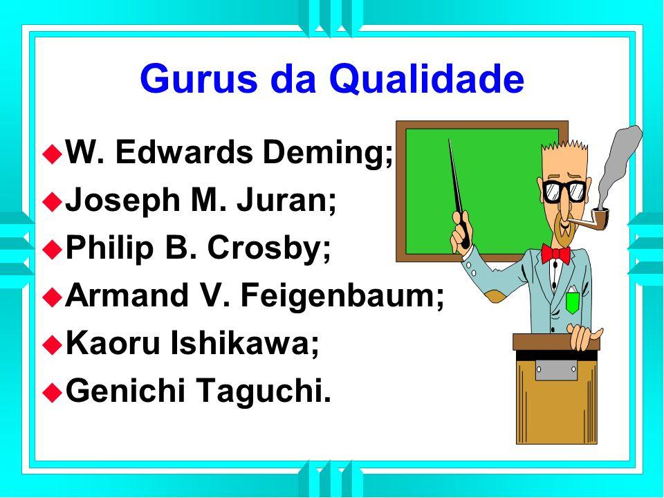 Gurus da Qualidade W.Edwards Deming; Joseph M. Juran; Philip B.
