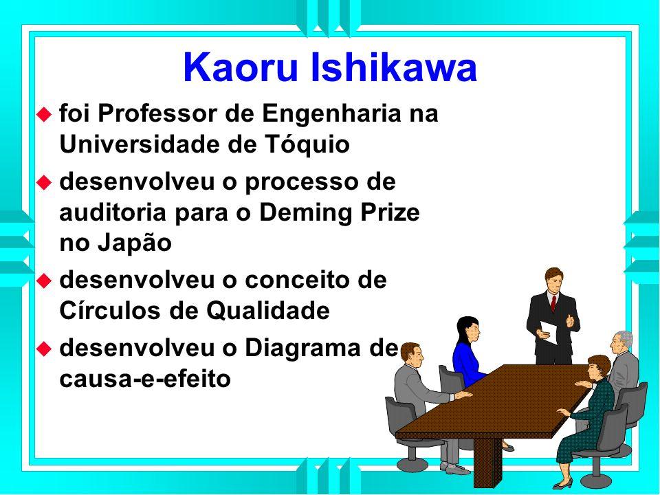 Kaoru Ishikawa foi Professor de Engenharia na Universidade de Tóquio desenvolveu o processo de auditoria para o Deming Prize no Japão desenvolveu o conceito de Círculos de Qualidade desenvolveu o Diagrama de causa-e-efeito