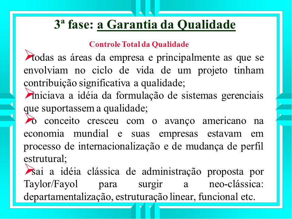 8º Hiato: Falta de Alinhamento entre os Objetivos da Empresa e dos Indivíduos Hiatos da Qualidade