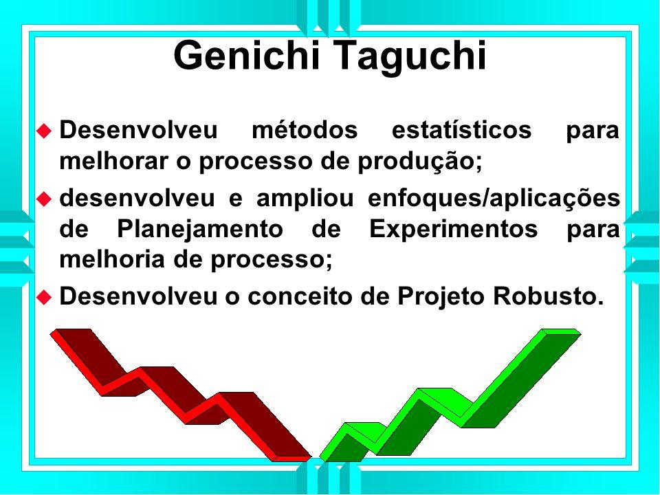 Genichi Taguchi Desenvolveu métodos estatísticos para melhorar o processo de produção; desenvolveu e ampliou enfoques/aplicações de Planejamento de Experimentos para melhoria de processo; Desenvolveu o conceito de Projeto Robusto.