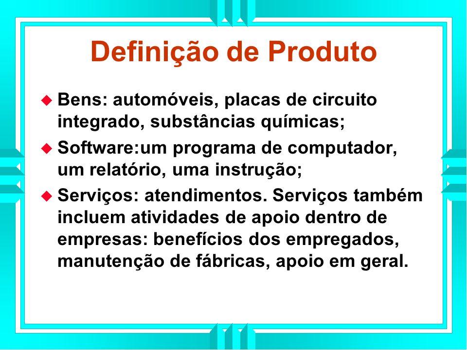 Definição de Produto Bens: automóveis, placas de circuito integrado, substâncias químicas; Software:um programa de computador, um relatório, uma instrução; Serviços: atendimentos.