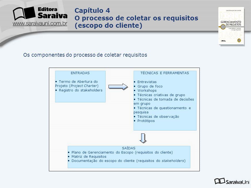Capa da Obra Capítulo 4 O processo de coletar os requisitos (escopo do cliente) Termo de Abertura do Projeto (Project Charter ) É o documento em que se encontram os objetivos gerais e a descrição do produtos do projeto.