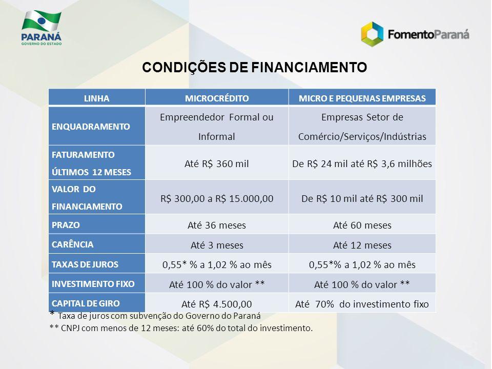 CONDIÇÕES DE FINANCIAMENTO LINHAMICROCRÉDITOMICRO E PEQUENAS EMPRESAS ENQUADRAMENTO Empreendedor Formal ou Informal Empresas Setor de Comércio/Serviço