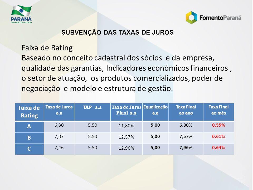 SUBVENÇÃO DAS TAXAS DE JUROS Faixa de Rating Taxa de Juros a.a TJLP a.a Taxa de Juros Final a.a Equalização a.a Taxa Final ao ano Taxa Final ao mês A