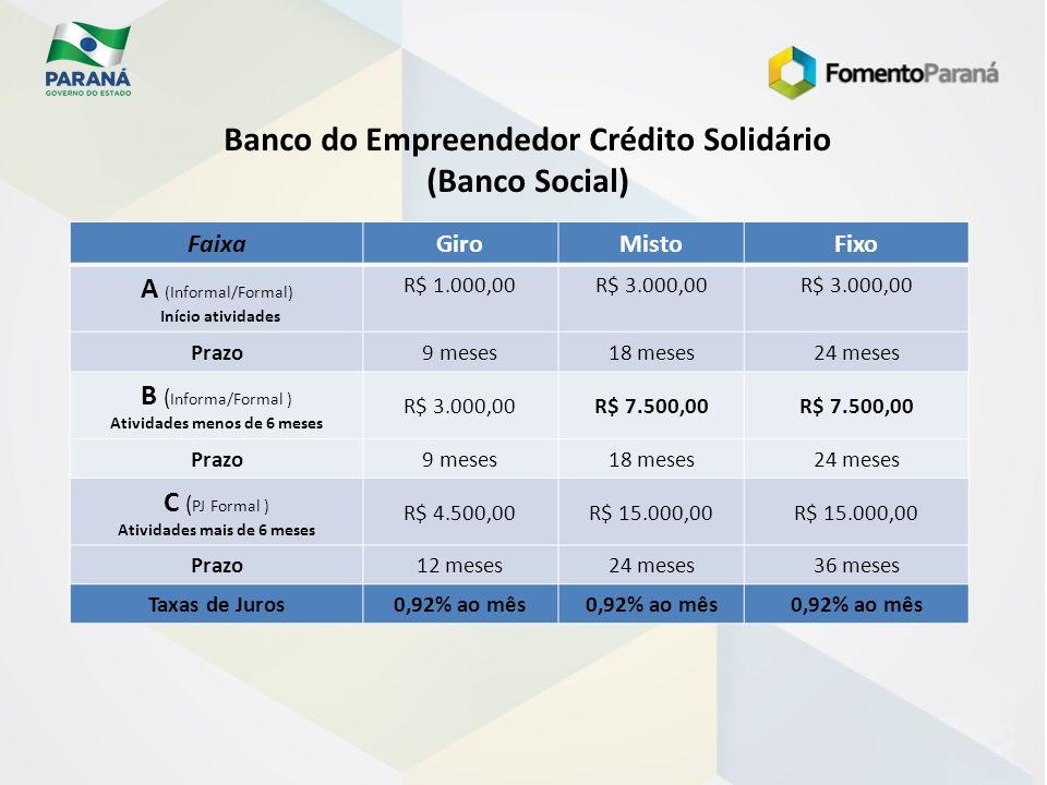 FaixaGiroMistoFixo A (Informal/Formal) Início atividades R$ 1.000,00R$ 3.000,00 Prazo9 meses18 meses24 meses B ( Informa/Formal ) Atividades menos de