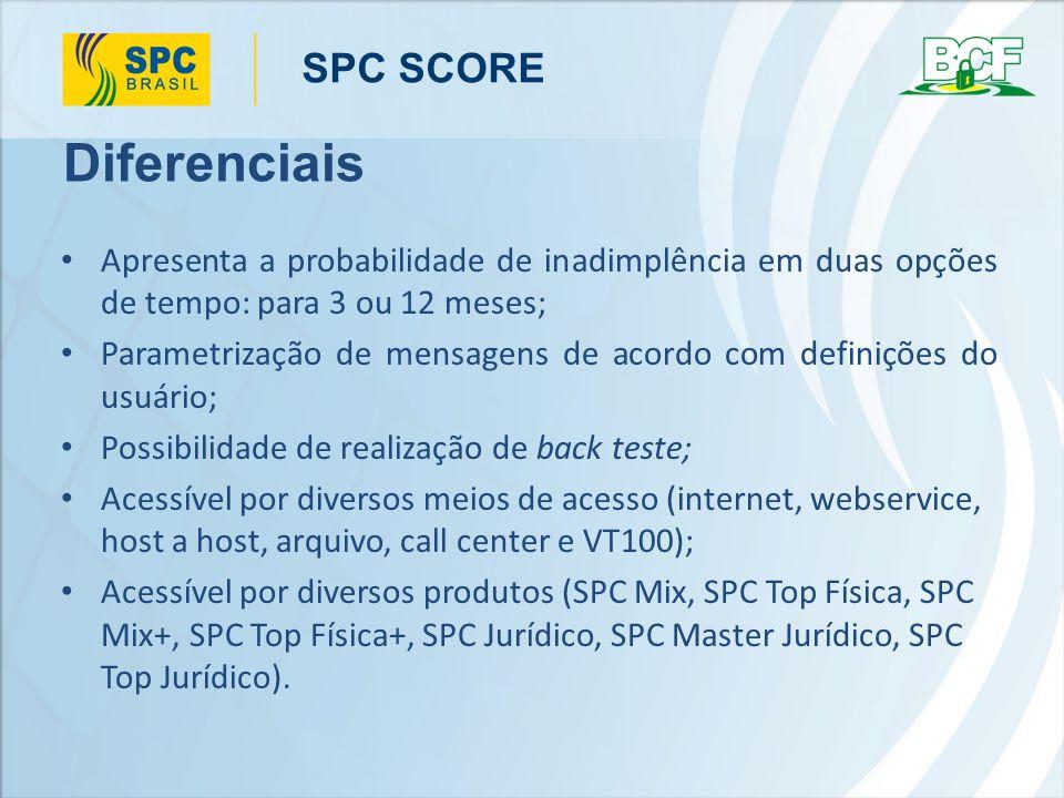 SPC SCORE O SPC Score só poderá ser acessado em produtos cuja composição contenha no mínimo informações de SPC, Cheque Lojista e CCF; Consumidores que apresentem registro de inadimplência terão Score igual a 0 (zero); A cada consulta efetuada o SPC Score poderá apresentar notas diferentes;