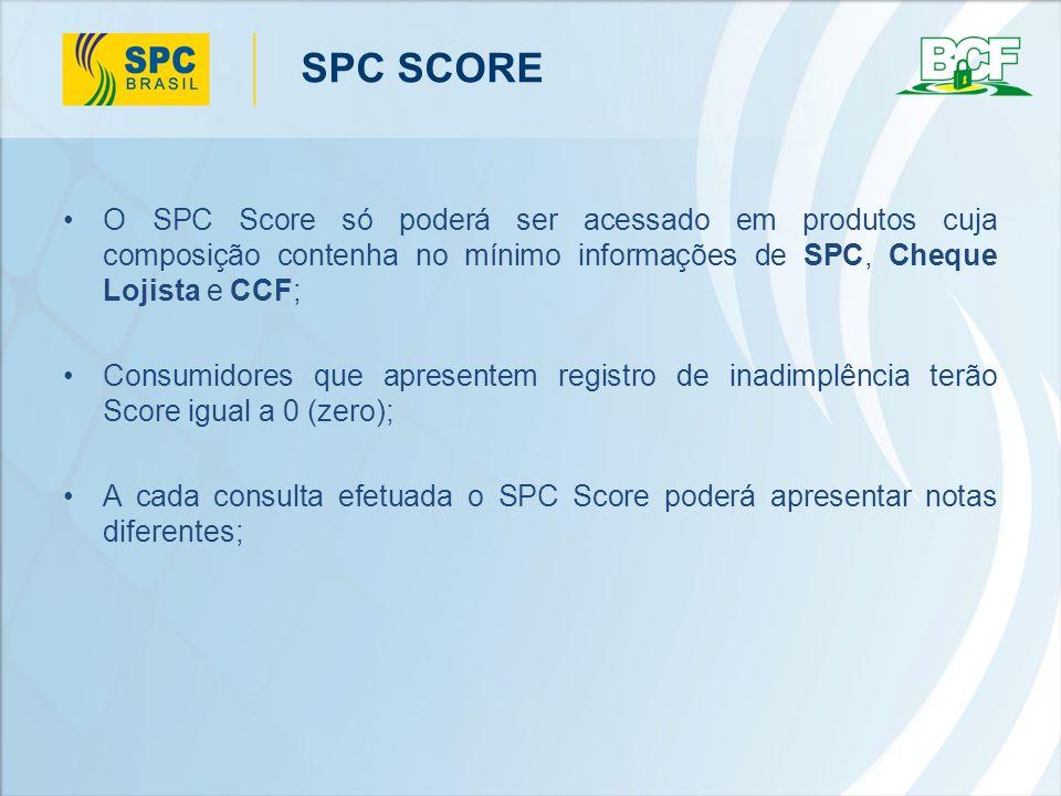 SPC SCORE Concentração de Clientes por Faixa de Score (perfil da carteira)
