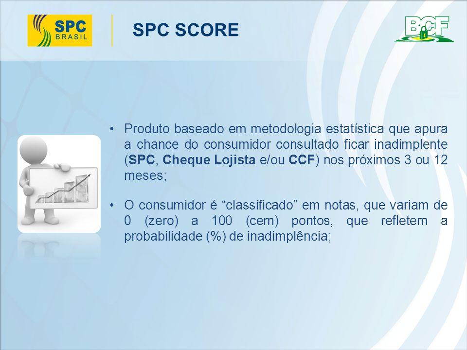 SPC SCORE Método com SPC SCORE Solicitações de Concessão de Crédito Análise: -Consulta de Crédito - Histórico de pagamento (+) Análise do comportamento no mercado Resultado: Risco Calculado