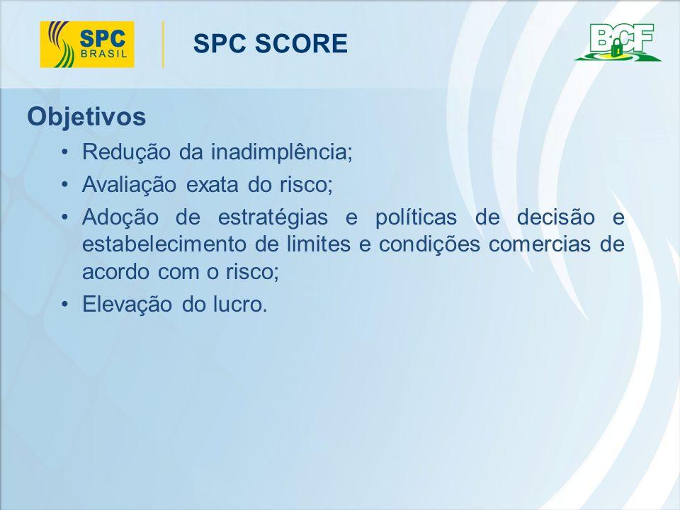 SPC SCORE 6,8 milhões de transações/clientes analisados; + de 120 variáveis consideradas na análise; + de 250 combinações; KS de 46%.