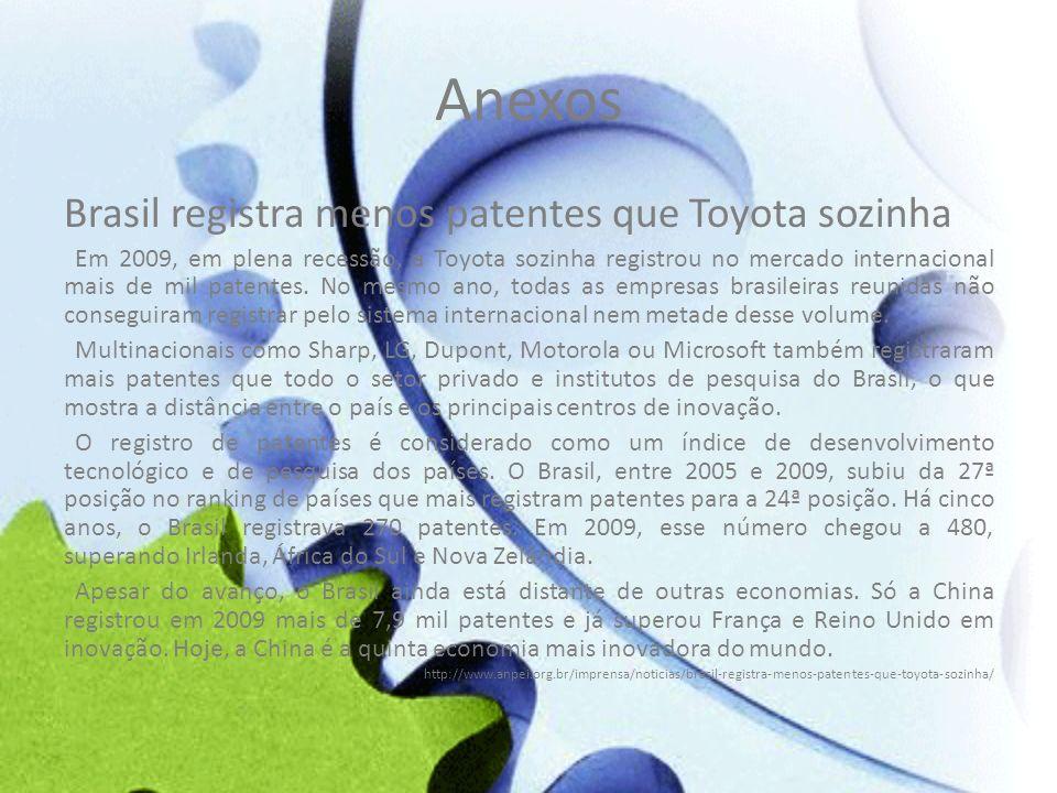Anexos Brasil registra menos patentes que Toyota sozinha Em 2009, em plena recessão, a Toyota sozinha registrou no mercado internacional mais de mil p