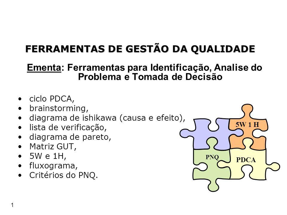 1 Ementa: Ferramentas para Identificação, Analise do Problema e Tomada de Decisão ciclo PDCA, brainstorming, diagrama de ishikawa (causa e efeito), li