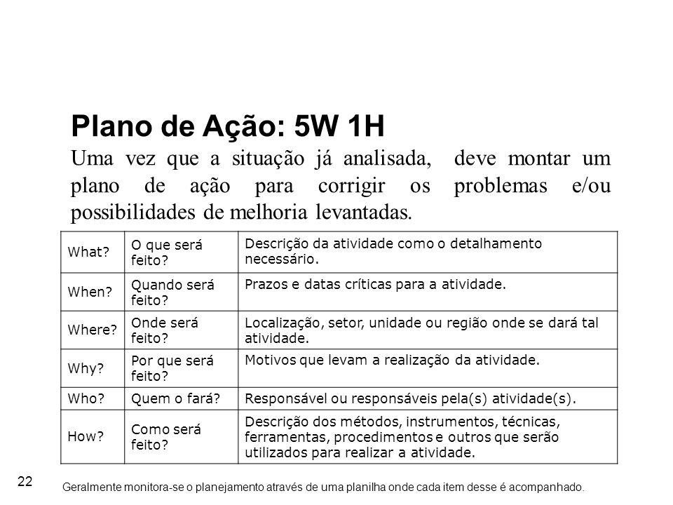 22 Plano de Ação: 5W 1H Uma vez que a situação já analisada, deve montar um plano de ação para corrigir os problemas e/ou possibilidades de melhoria l