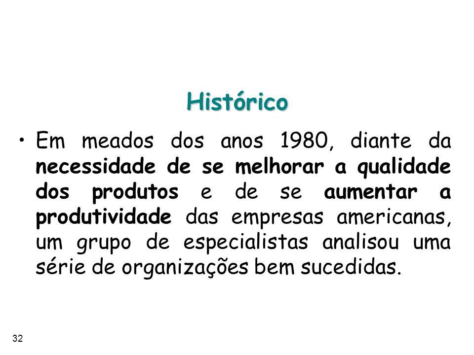 32 Histórico Em meados dos anos 1980, diante da necessidade de se melhorar a qualidade dos produtos e de se aumentar a produtividade das empresas amer