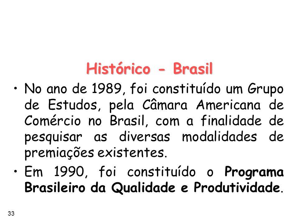 33 No ano de 1989, foi constituído um Grupo de Estudos, pela Câmara Americana de Comércio no Brasil, com a finalidade de pesquisar as diversas modalid