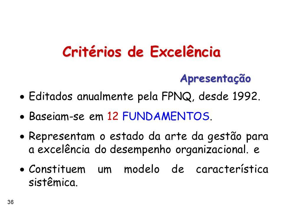 36 Critérios de Excelência Editados anualmente pela FPNQ, desde 1992. Baseiam-se em 12 FUNDAMENTOS. Representam o estado da arte da gestão para a exce