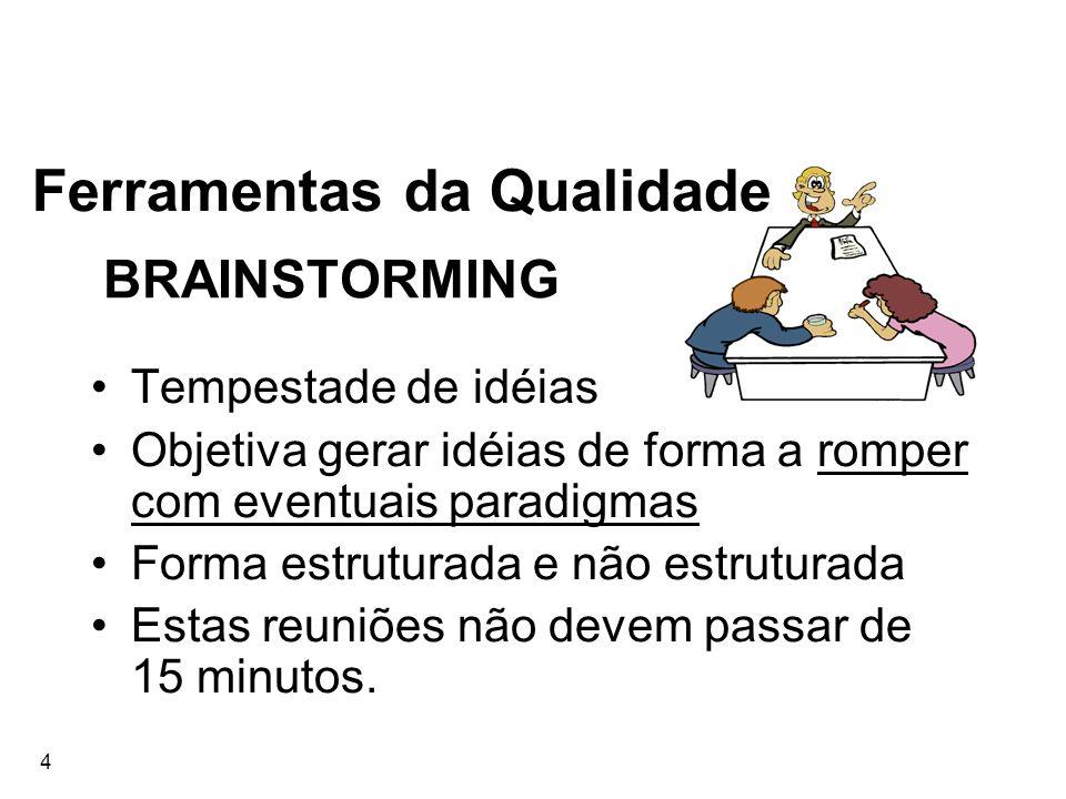 4 BRAINSTORMING Tempestade de idéias Objetiva gerar idéias de forma a romper com eventuais paradigmas Forma estruturada e não estruturada Estas reuniõ