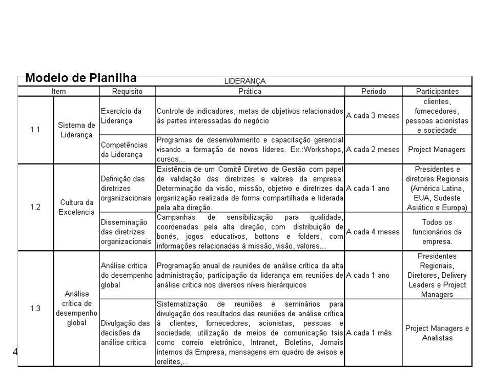 43 Modelo de Planilha