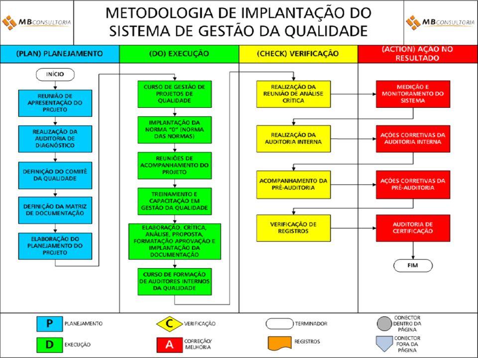 Universidade Federal Fluminense MBA Desenvolvimento Avançado de Executivos Gestão de Pessoas Turma 3 44