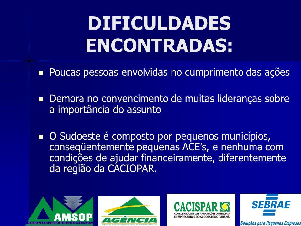 DESAFIOS SUPERADOS Custos operacionais iniciais, como fazer, conseguir e sustentar até viabilizar Tempo de implantação - Descrédito – burocracia Auxílio dos parceiros – Sicoob