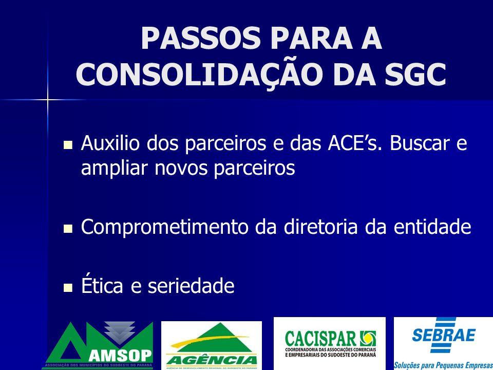 PASSOS PARA A CONSOLIDAÇÃO DA SGC Viabilizar o plano de negócio, com ênfase no marketing, divulgar o papel e importância da SGC para o Sudoeste do Paraná Sentimento e percepção de orientação e desenvolvimento empresarial.