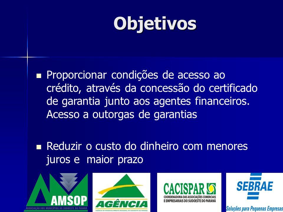 Objetivos Dinheiro aplicado na produção/investimentos e melhorias.