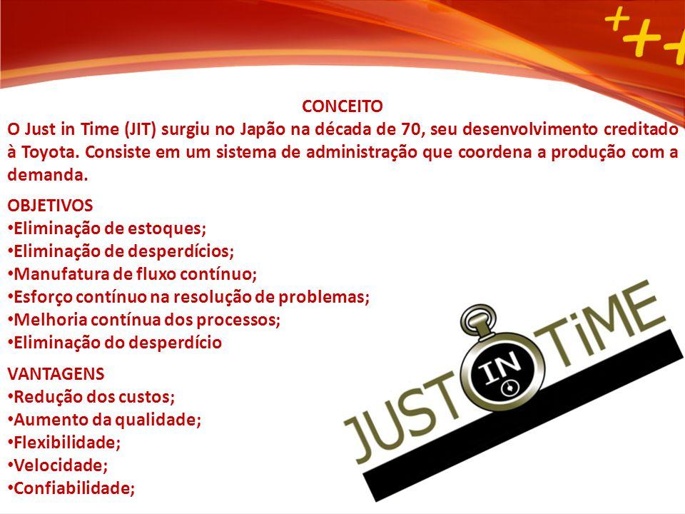 CONCEITO O Just in Time (JIT) surgiu no Japão na década de 70, seu desenvolvimento creditado à Toyota.