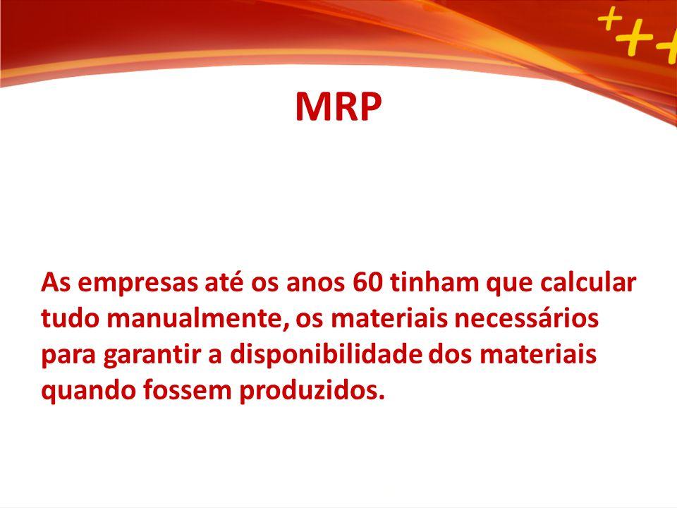 MRP As empresas até os anos 60 tinham que calcular tudo manualmente, os materiais necessários para garantir a disponibilidade dos materiais quando fossem produzidos.
