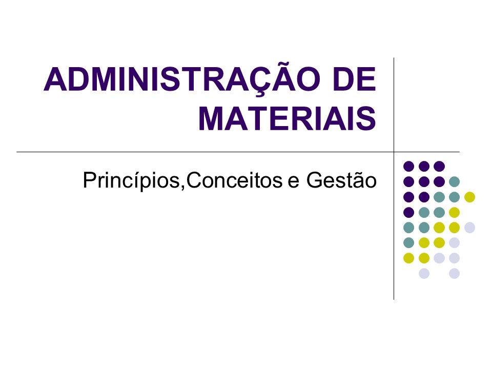ADMINISTRAÇÃO DE MATERIAIS Princípios,Conceitos e Gestão