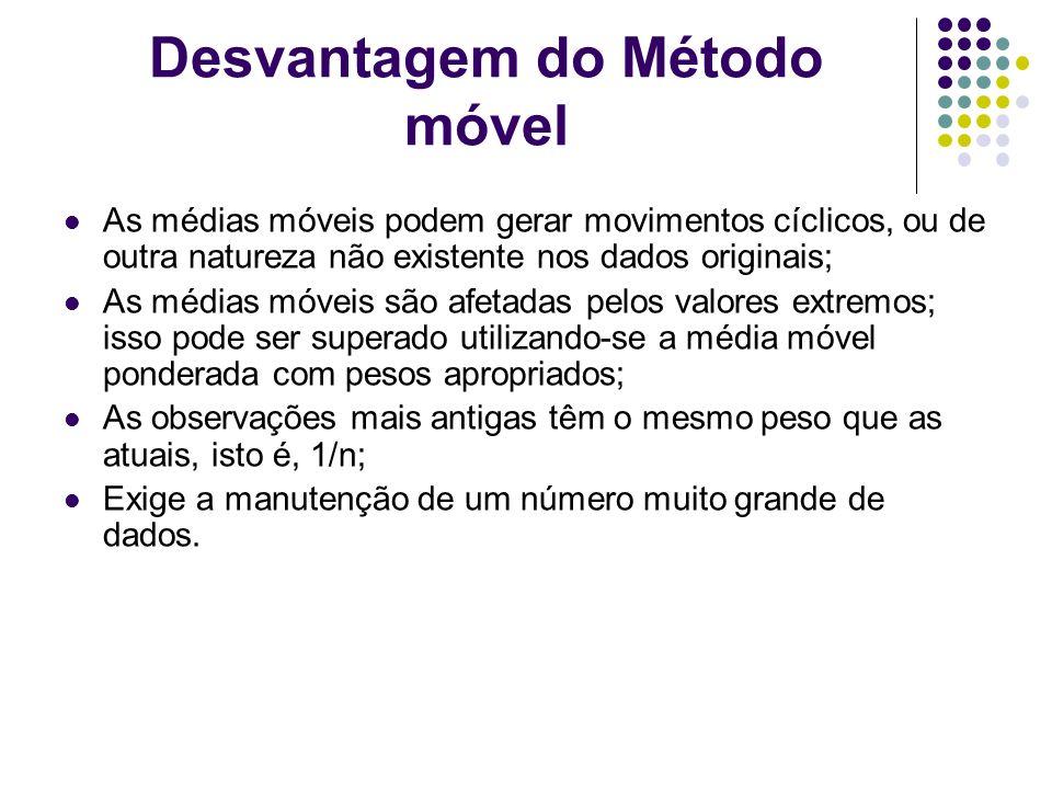 Desvantagem do Método móvel As médias móveis podem gerar movimentos cíclicos, ou de outra natureza não existente nos dados originais; As médias móveis