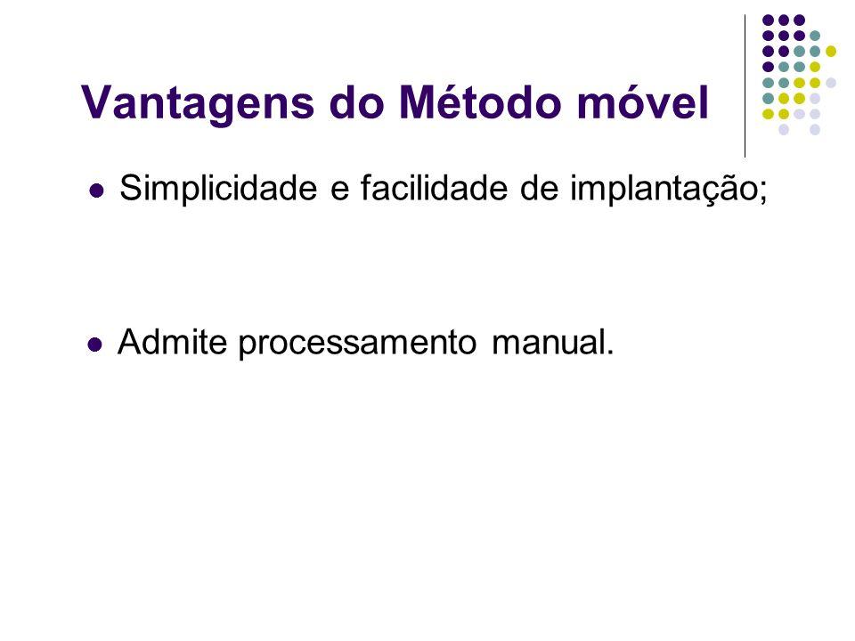 Vantagens do Método móvel Simplicidade e facilidade de implantação; Admite processamento manual.