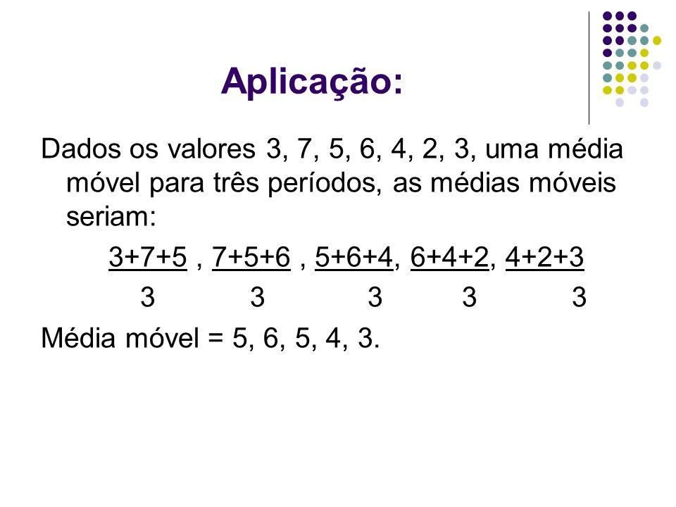 Aplicação: Dados os valores 3, 7, 5, 6, 4, 2, 3, uma média móvel para três períodos, as médias móveis seriam: 3+7+5, 7+5+6, 5+6+4, 6+4+2, 4+2+3 3 3 3