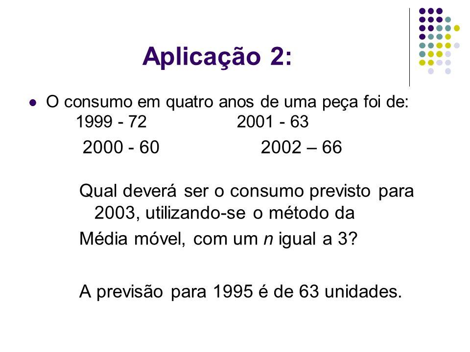 Aplicação 2: O consumo em quatro anos de uma peça foi de: 1999 - 72 2001 - 63 2000 - 60 2002 – 66 Qual deverá ser o consumo previsto para 2003, utiliz