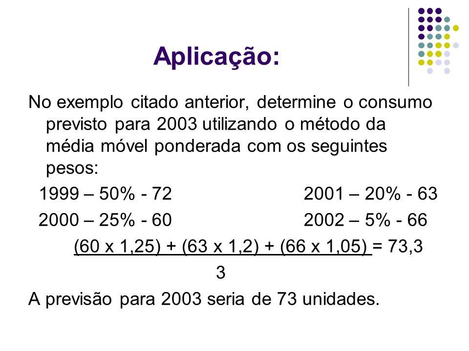 Aplicação: No exemplo citado anterior, determine o consumo previsto para 2003 utilizando o método da média móvel ponderada com os seguintes pesos: 199