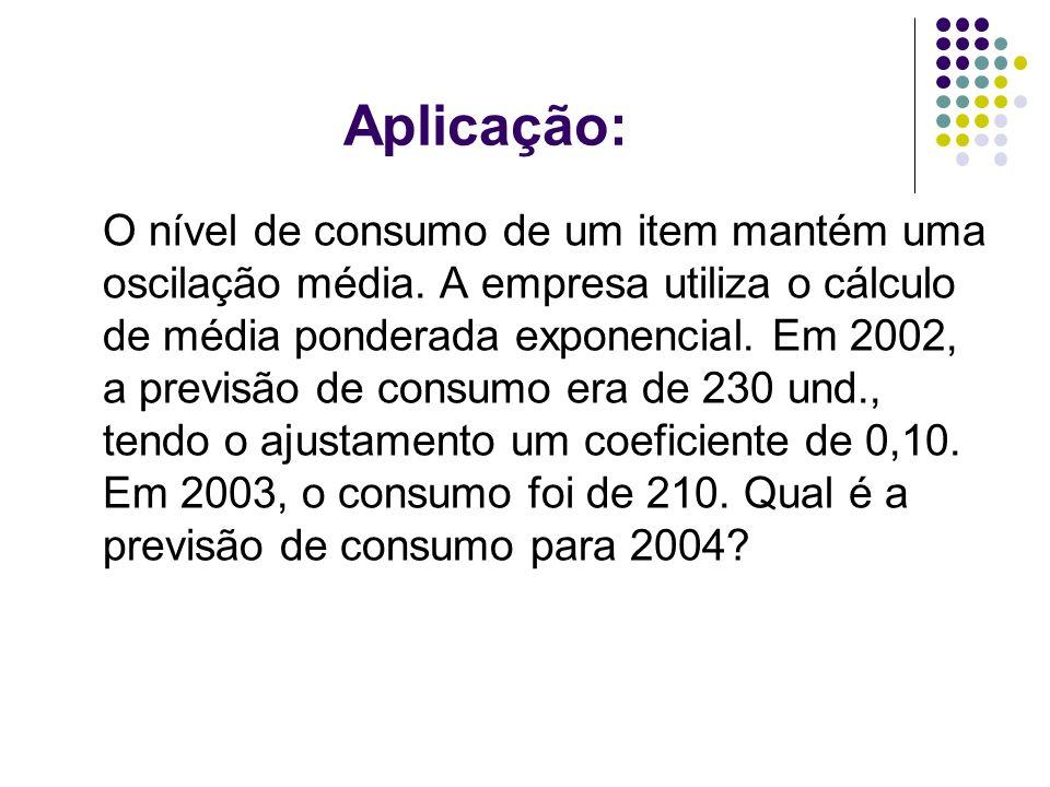 Aplicação: O nível de consumo de um item mantém uma oscilação média. A empresa utiliza o cálculo de média ponderada exponencial. Em 2002, a previsão d