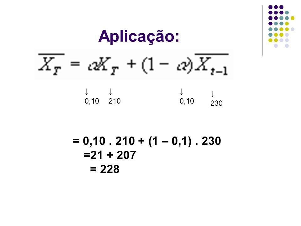 Aplicação: 0,10 210 0,10 230 = 0,10. 210 + (1 – 0,1). 230 =21 + 207 = 228