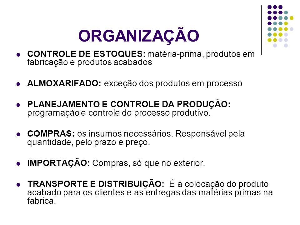 ORGANIZAÇÃO CONTROLE DE ESTOQUES: matéria-prima, produtos em fabricação e produtos acabados ALMOXARIFADO: exceção dos produtos em processo PLANEJAMENT
