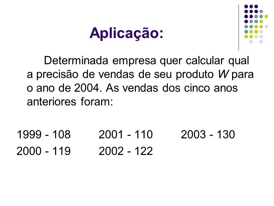 Aplicação: Determinada empresa quer calcular qual a precisão de vendas de seu produto W para o ano de 2004. As vendas dos cinco anos anteriores foram: