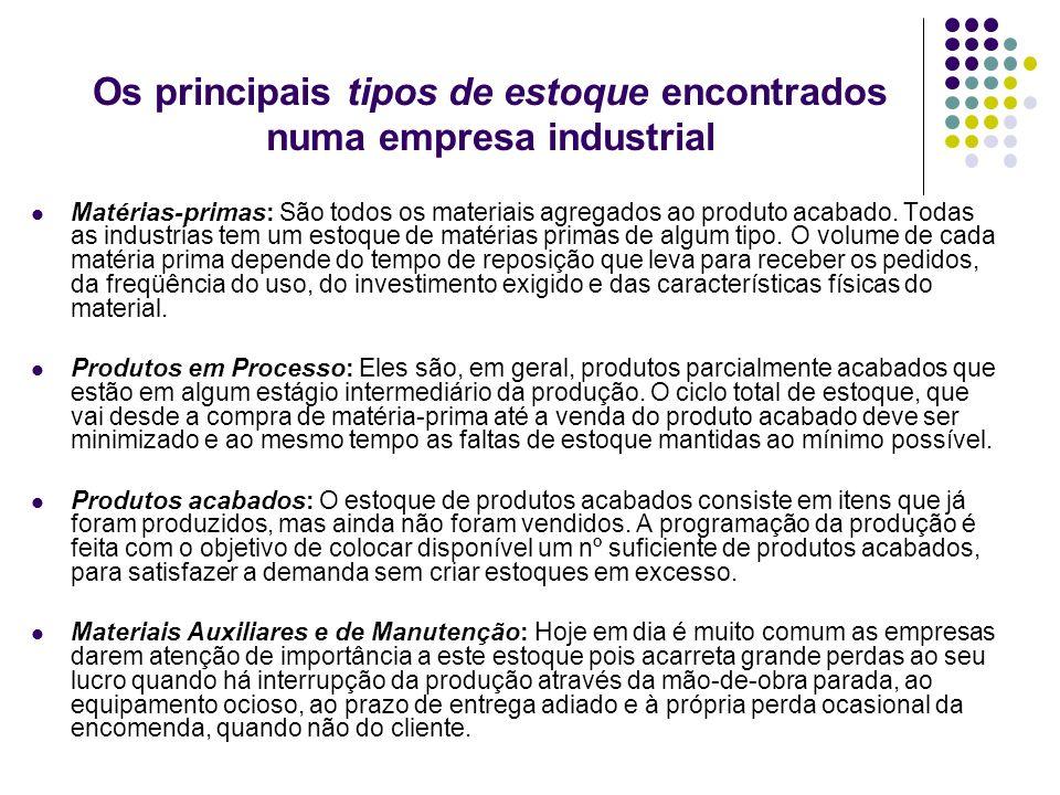 Os principais tipos de estoque encontrados numa empresa industrial Matérias-primas: São todos os materiais agregados ao produto acabado. Todas as indu