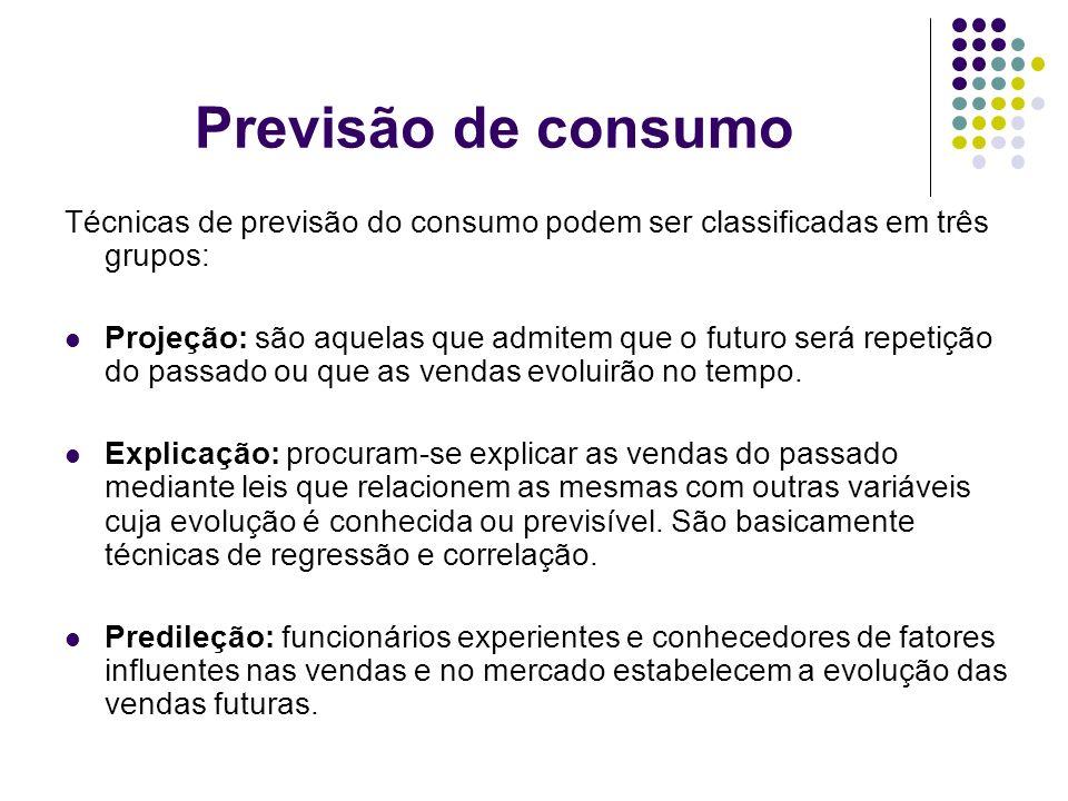 Previsão de consumo Técnicas de previsão do consumo podem ser classificadas em três grupos: Projeção: são aquelas que admitem que o futuro será repeti