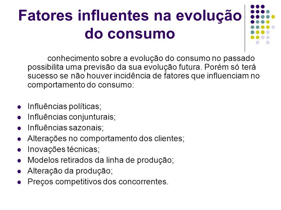 Fatores influentes na evolução do consumo conhecimento sobre a evolução do consumo no passado possibilita uma previsão da sua evolução futura. Porém s