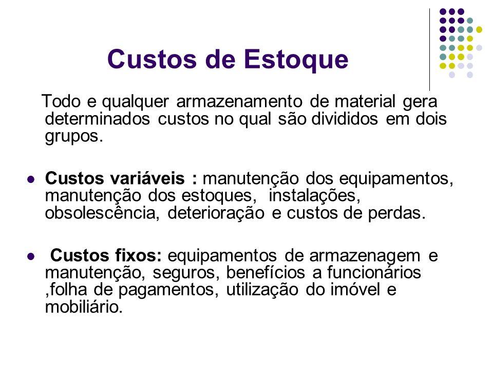Custos de Estoque Todo e qualquer armazenamento de material gera determinados custos no qual são divididos em dois grupos. Custos variáveis : manutenç