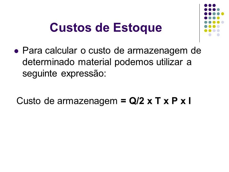 Custos de Estoque Para calcular o custo de armazenagem de determinado material podemos utilizar a seguinte expressão: Custo de armazenagem = Q/2 x T x