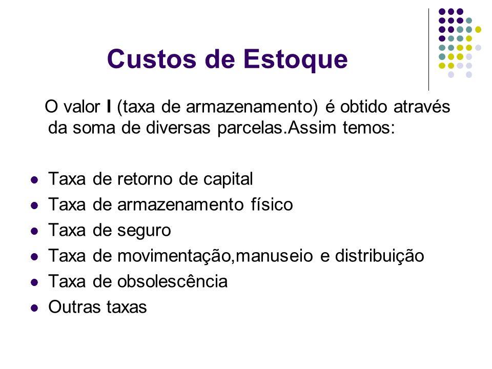 Custos de Estoque O valor I (taxa de armazenamento) é obtido através da soma de diversas parcelas.Assim temos: Taxa de retorno de capital Taxa de arma