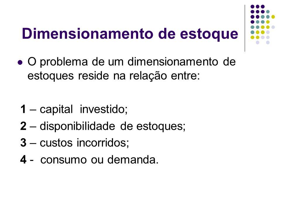 Dimensionamento de estoque O problema de um dimensionamento de estoques reside na relação entre: 1 – capital investido; 2 – disponibilidade de estoque