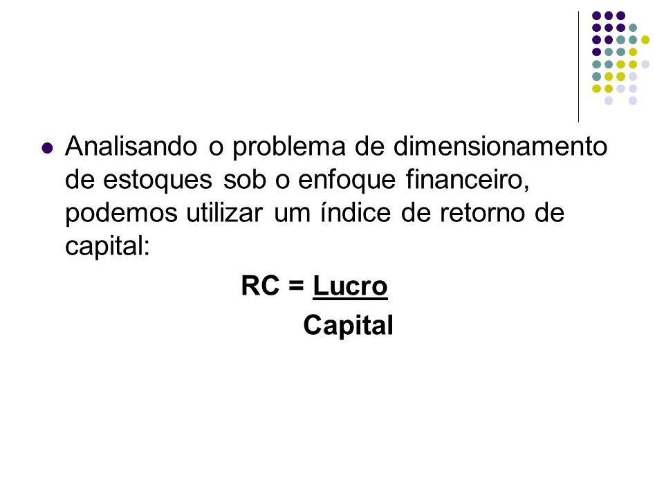 Analisando o problema de dimensionamento de estoques sob o enfoque financeiro, podemos utilizar um índice de retorno de capital: RC = Lucro Capital
