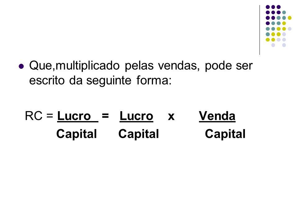 Que,multiplicado pelas vendas, pode ser escrito da seguinte forma: RC = Lucro = Lucro x Venda Capital Capital Capital